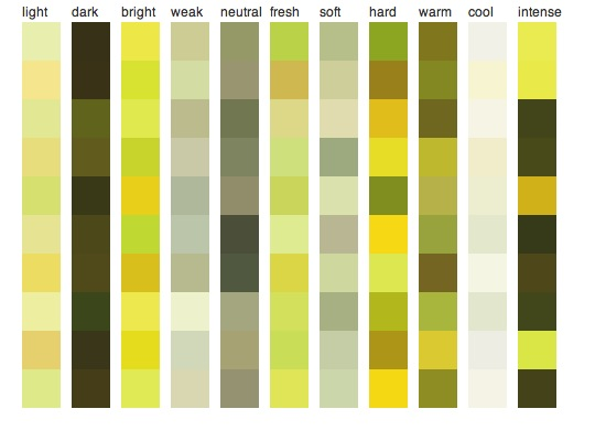 Yellow shades names impressive names of colors in english for Colors shades of green